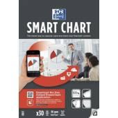 Blok do flipchartu Oxford Smart 30k kratkagładki 400059717